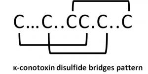 Disulfide bridged peptides